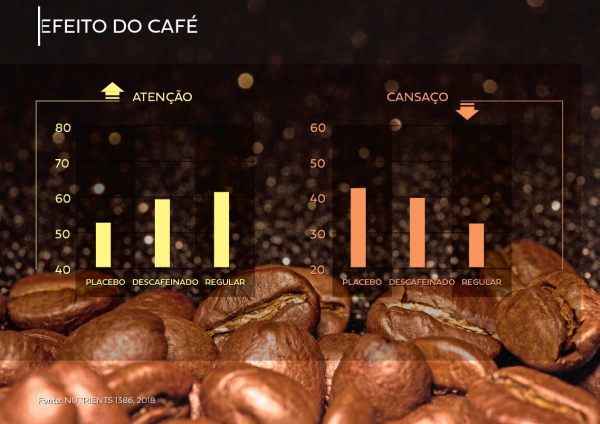 Infográfico Danilo Pegorara